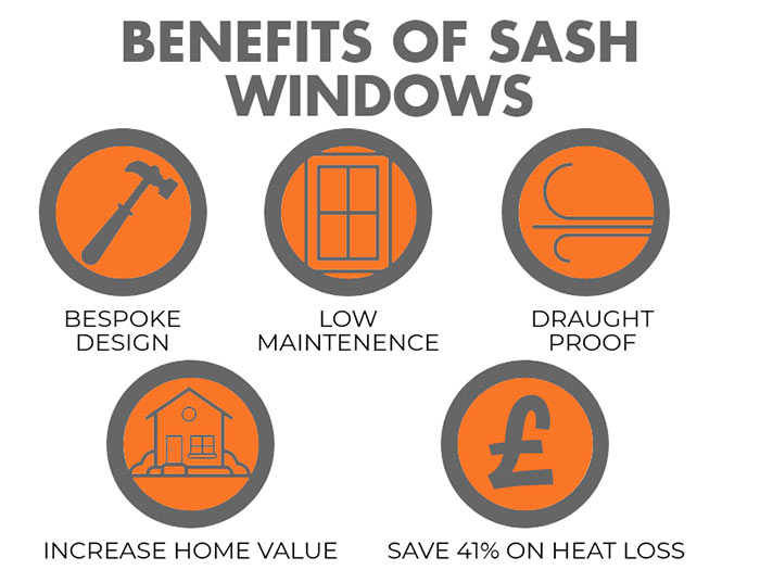 benefits of sash windows for your property